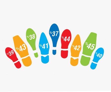 Beta'da ayakkabı numaran kadar indirim 7 taksitle