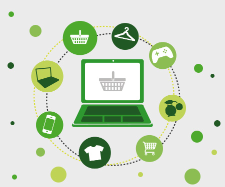 Seçili E-ticaret sitelerindeki alışverişlerine 50 TL bonus!